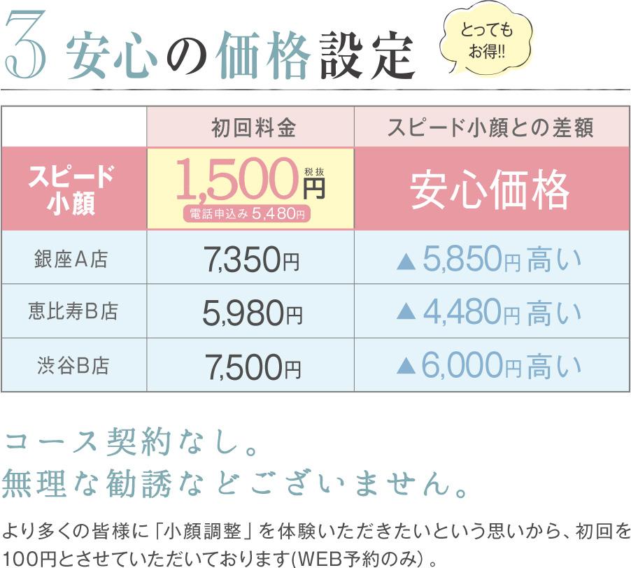 3.安心の価格設定